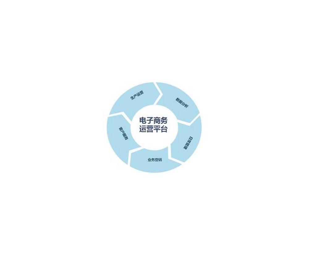 京东618前升级新版APP 提供私人定制页面